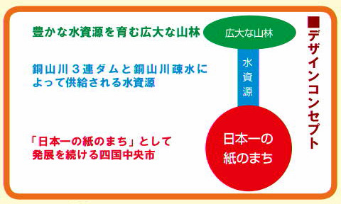 しこちゅ〜デザインコンセプト