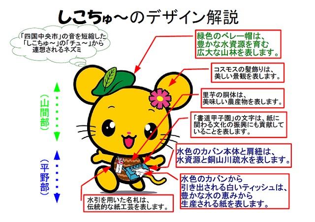 しこちゅ〜デザイン解説