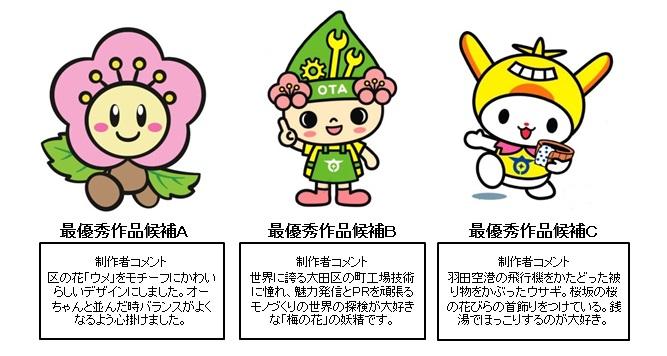 大田区PRキャラクター候補