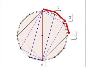 3つの長方形