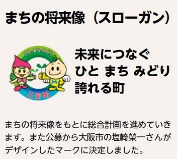 三芳町総合計画ロゴ