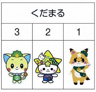 下松市キャラクター最終候補
