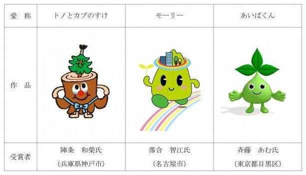愛知植樹祭(優秀賞)