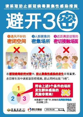 Avoid3cs_chinese